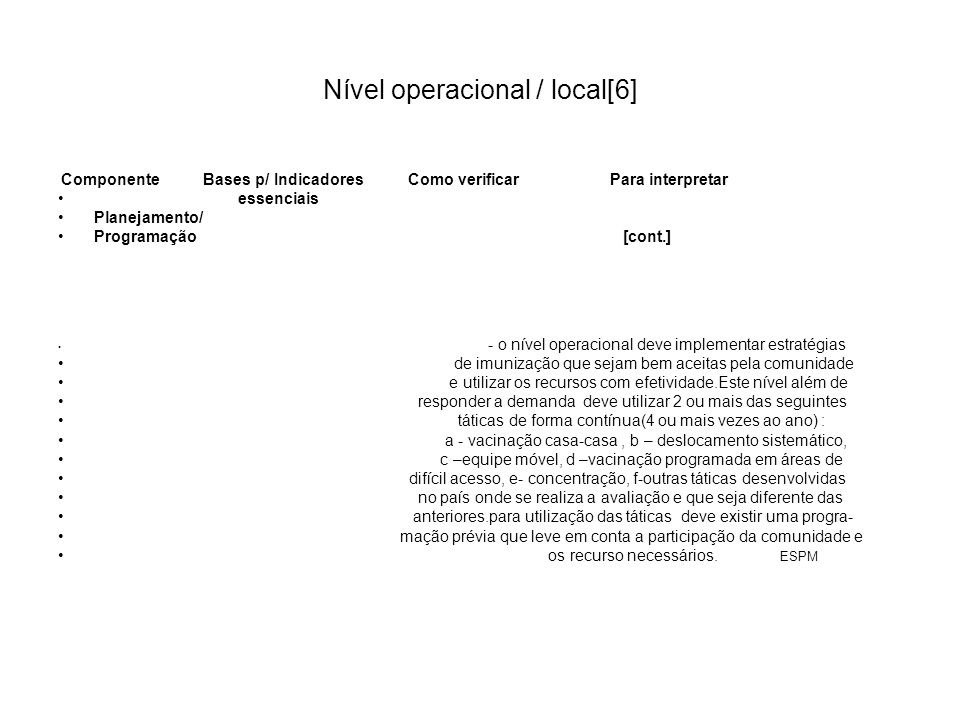 Nível operacional / local[6]